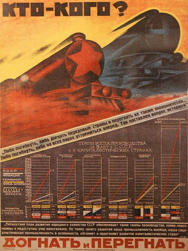 Догнать и перегнать — совесткий плакат времён первой пятилетки (1928-1932)