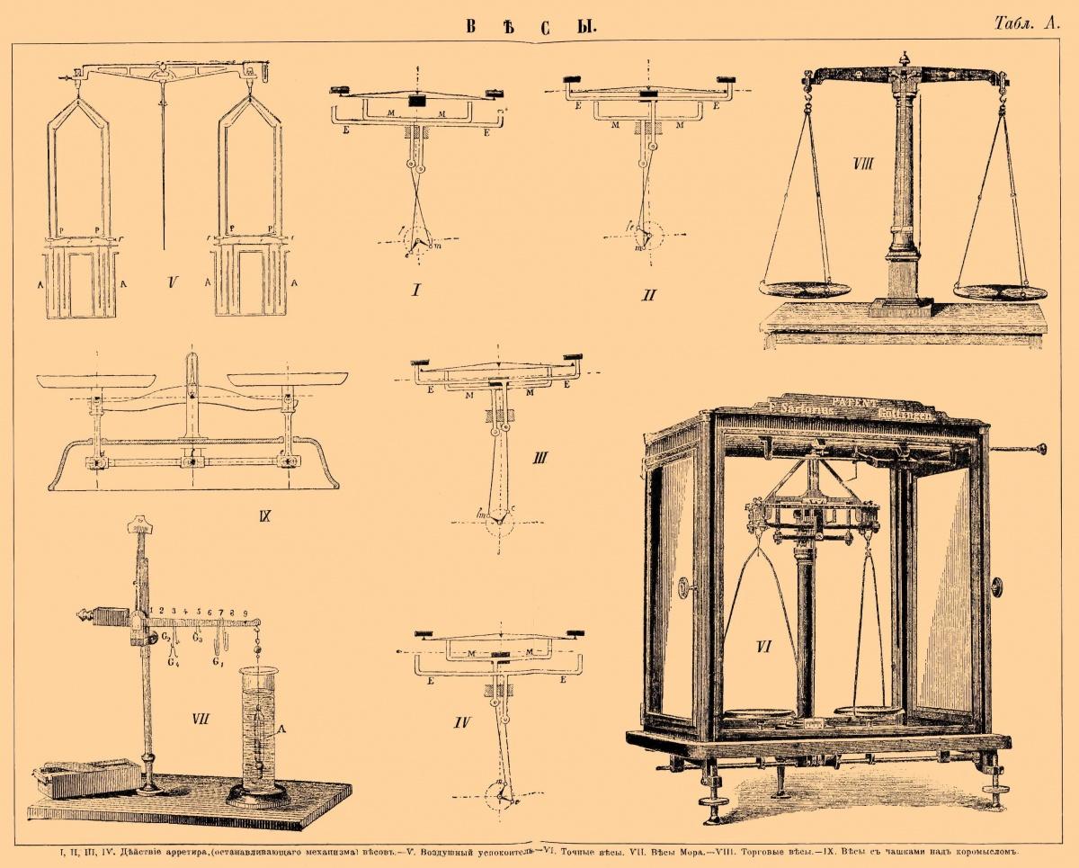 Схемы торговых механических весов